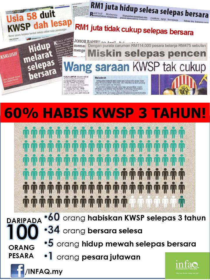 Infografik-PERSARAAN