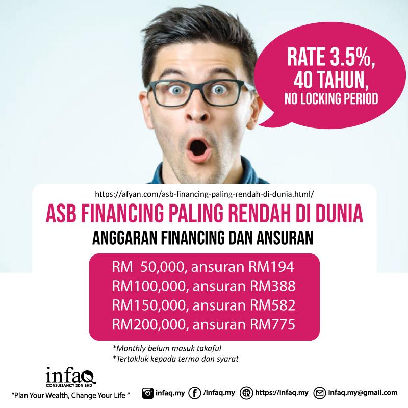 ASB Financing