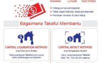 rancang kewangan
