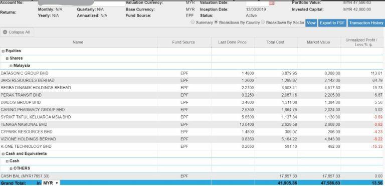 pelaburan private mandate account
